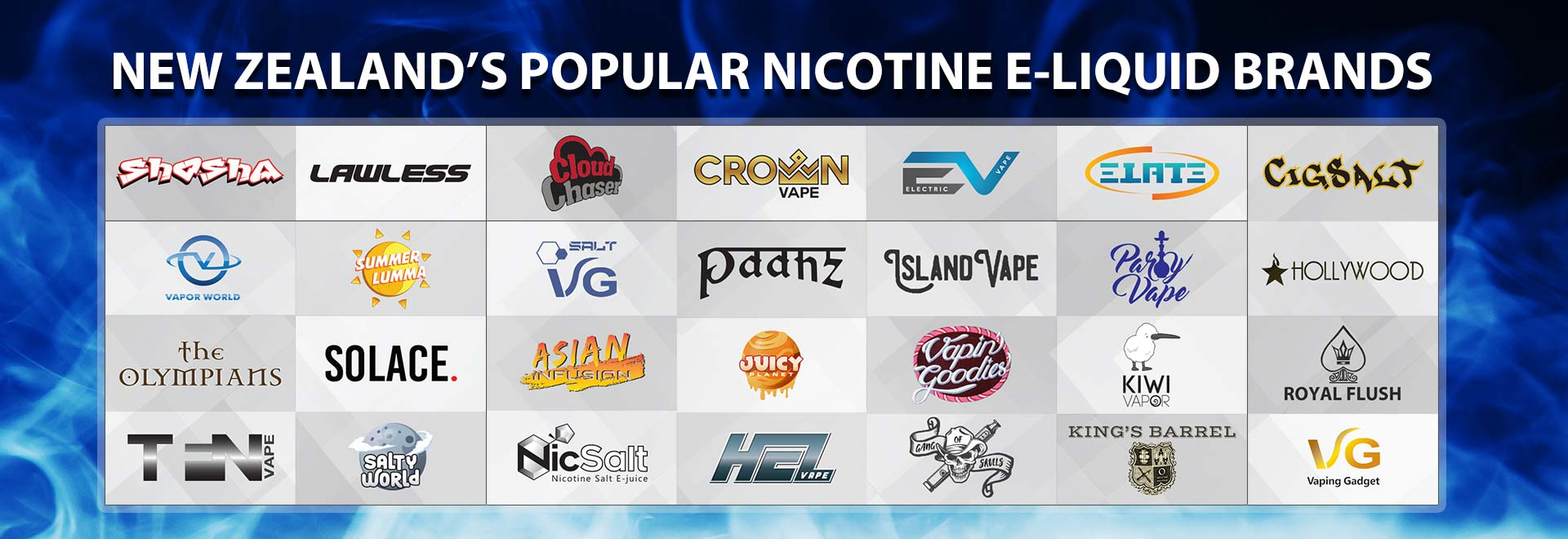 A list of popular nicotine E-Liquid series in Australia